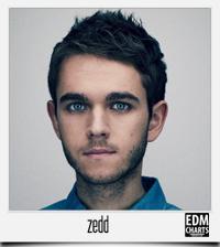 edmcharts_dovregubben_zedd