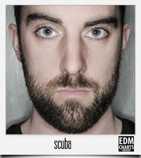 edmcharts_hardbody_scuba