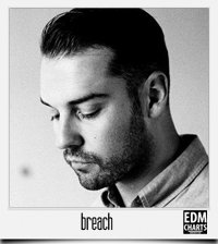 edmcharts_breach