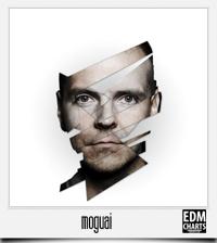 edmcharts_moguai