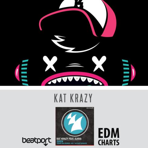 edmcharts_countdown_KATKRAZY
