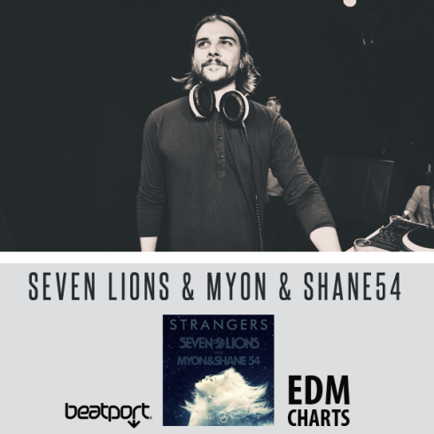 edmcharts_countdown_SEVENLIONS