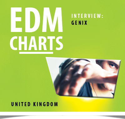 edmcharts-interview-genix