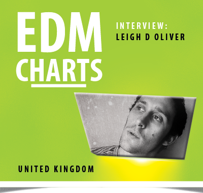 edmcharts-interview-leigh-d-oliver