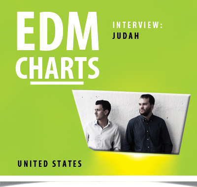 edmcharts-interview-judah