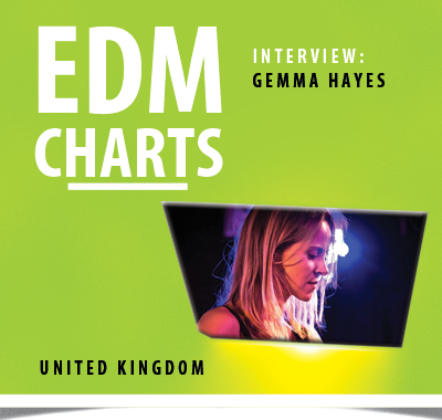edmcharts-interview-gemma-hayes